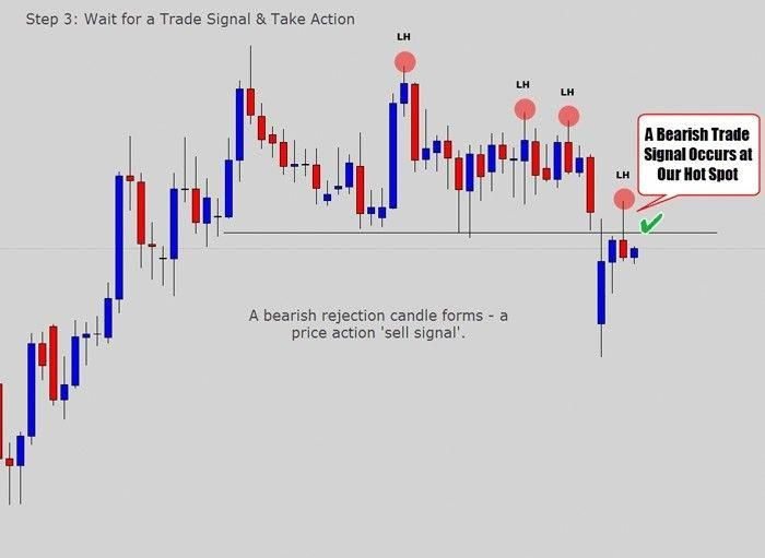 day trading forex signalen